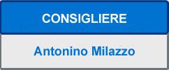 consigliere_milazzo